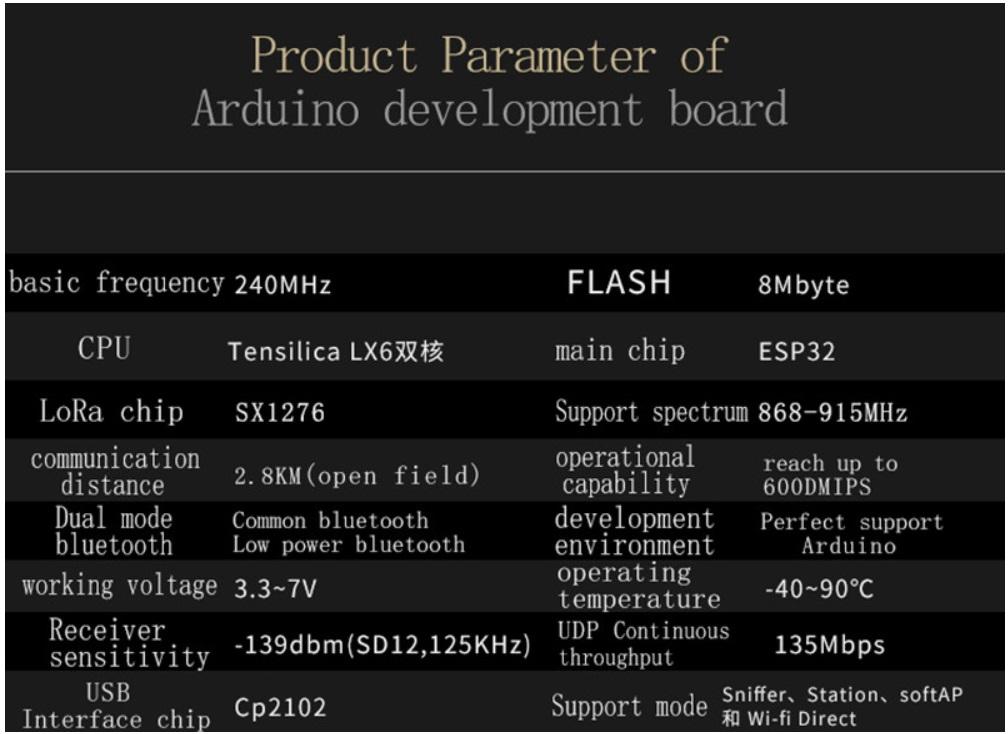 915MHz SX1276 ESP32 LoRa 0 96 Inch Blue OLED Display Bluetooth WIFI Lora  Kit 32 V2 Development Board for Arduino